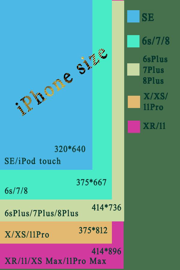 iphoneのCSSピクセル比較