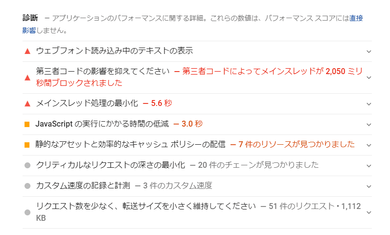 PageSpeed Insights診断内容